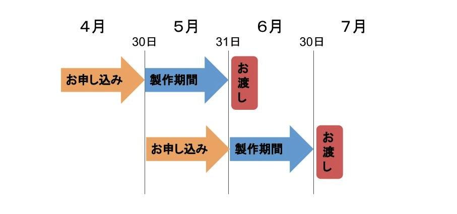 sakiori-order